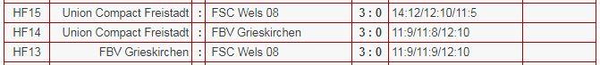 Ergebnisse FBL vom 2017.12.04 in Freistadt