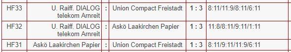 Ergebnisse FBL vom 2017.12.17 in Freistadt