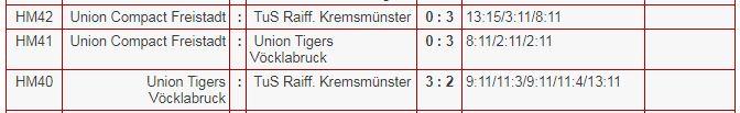 Grafik Spiele in Freistadt 2018.01.21 FBL